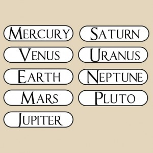 """Planet Name Decals - For use with our """" Planets of Our Solar System Vinyl Wall Decal"""" Set"""