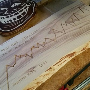 Personalized sign with wood putty inlay
