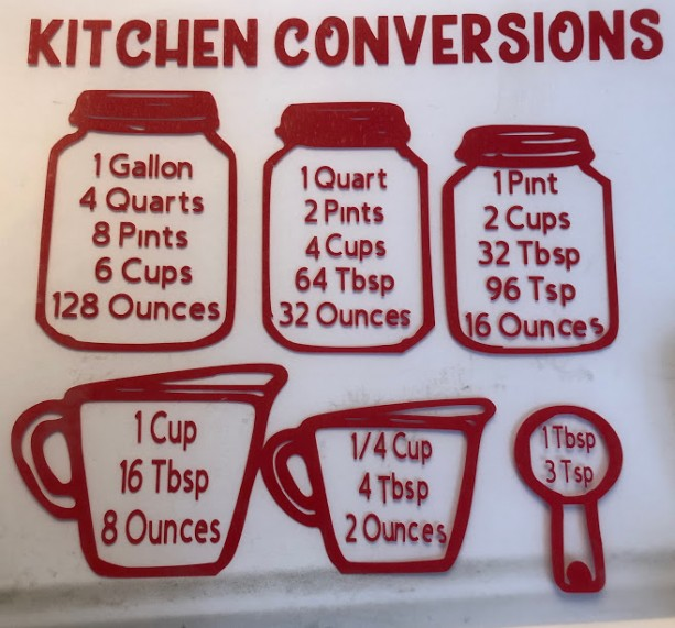 Kitchen Conversions Flexible Cutting Boards