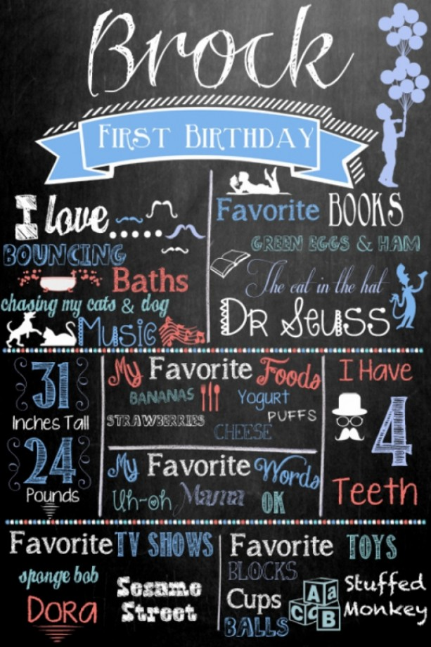 Birthday Chalkboard Custom colors, font, and graphics at request! Digital file 20x30 24x30 8x11 & more!