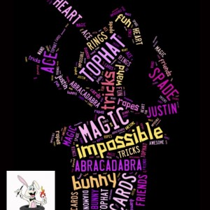 Personalized Word Art, Word Collage