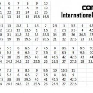 converse youth size chart \u003e Clearance shop