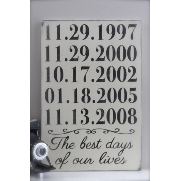 Personalized Important Dates Sign Mothers Day